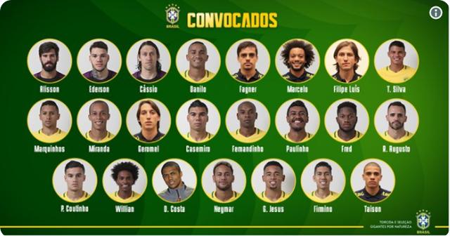 Brasil-23-convocados-mundial-Rusia-2018