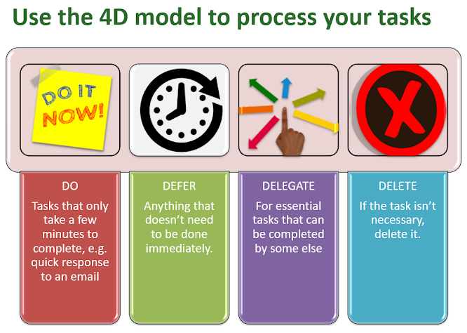 4 D Time Management
