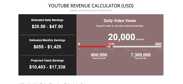 أقوى مواقع لحساب أرباح اليوتيوب