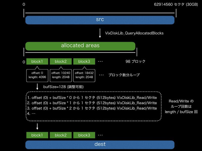 vddk_server_copy3.jpeg