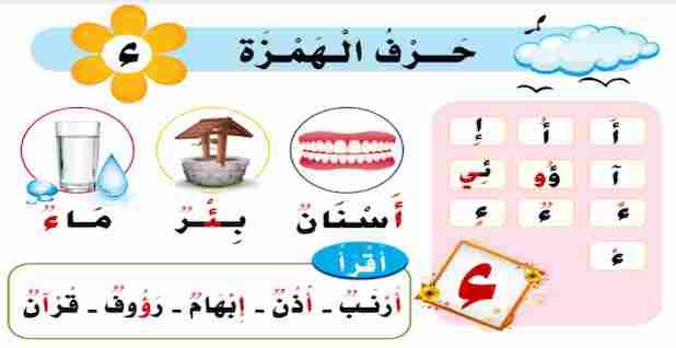 معلقات الحروف العربية بالحركات من الالف الى الياء