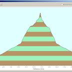 Profilo altimetrico: 1900 m, 22,4 km!!! [gnd]