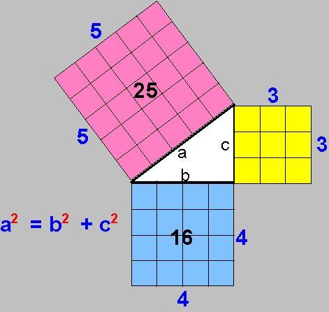 2010 ~ Matemáticas y Estadística