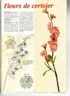 Cherry Flower-Crochet