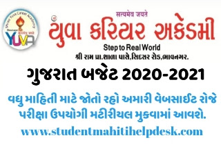 Gujarat Budget 2020-21 By Yuva Academy