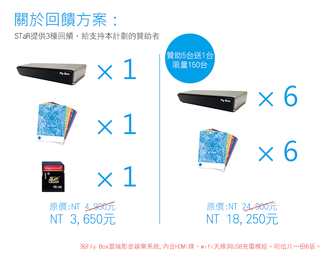 《FlyBox雲端影音娛樂系統》:低頭族抬頭計劃 | flyingV