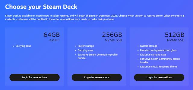 pilihan kapasitas steam deck