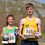 Hawskwick Junior Yorkshire & English Champs results