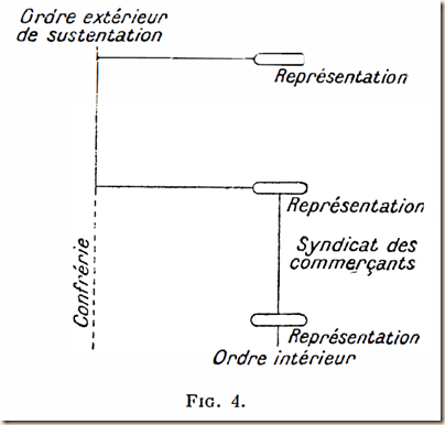 Dupréel.ThéorieConsolidation.Fig4.MerchantsFestival.2
