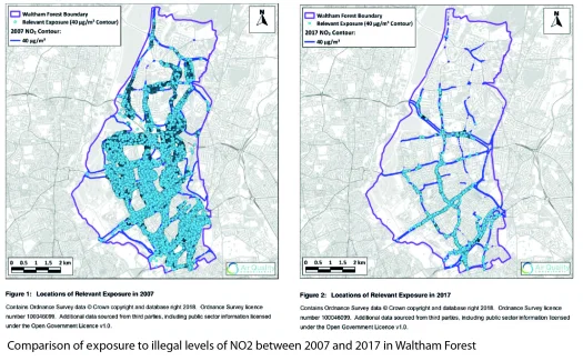 Maps showing the relative pollution in Waltham Forest before and after the LTN. Before shows a high concentration on the main roads and residential roads. After shows a lower concentration on the main roads, and nearly none on the residential roads.
