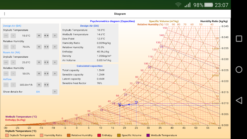 Living Psychrometrics Screenshot
