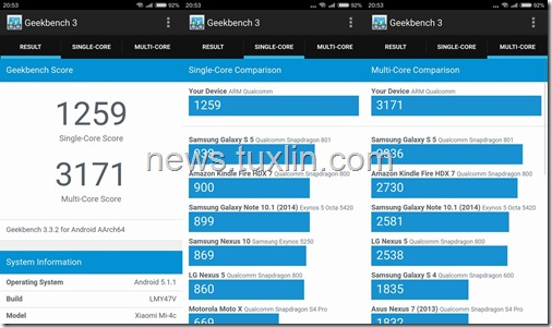 Benchmark Xiaomi Mi 4c 32GB Geekbench 3