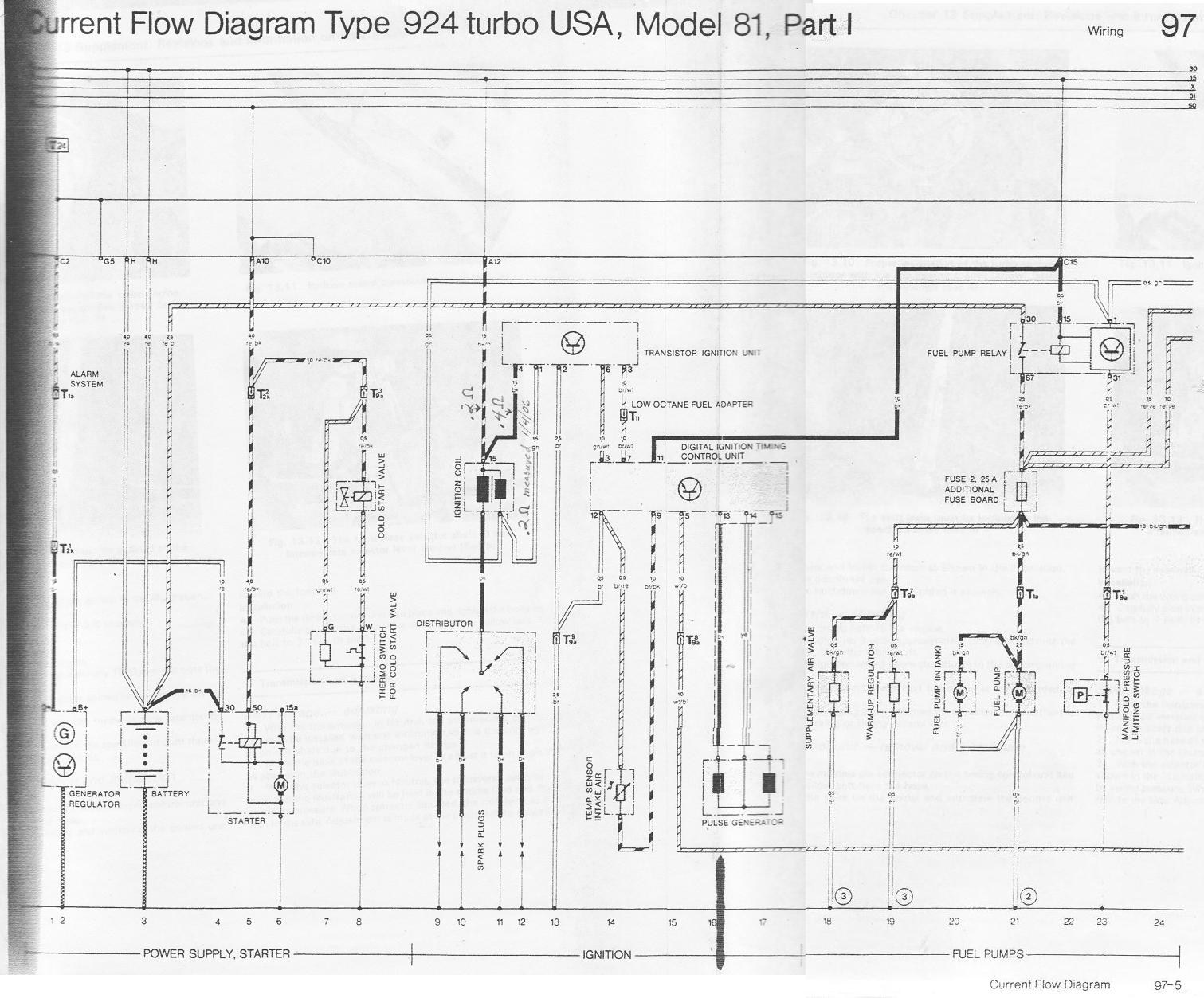 porsche 924 fuel pump wiring diagram porsche wiring diagrams