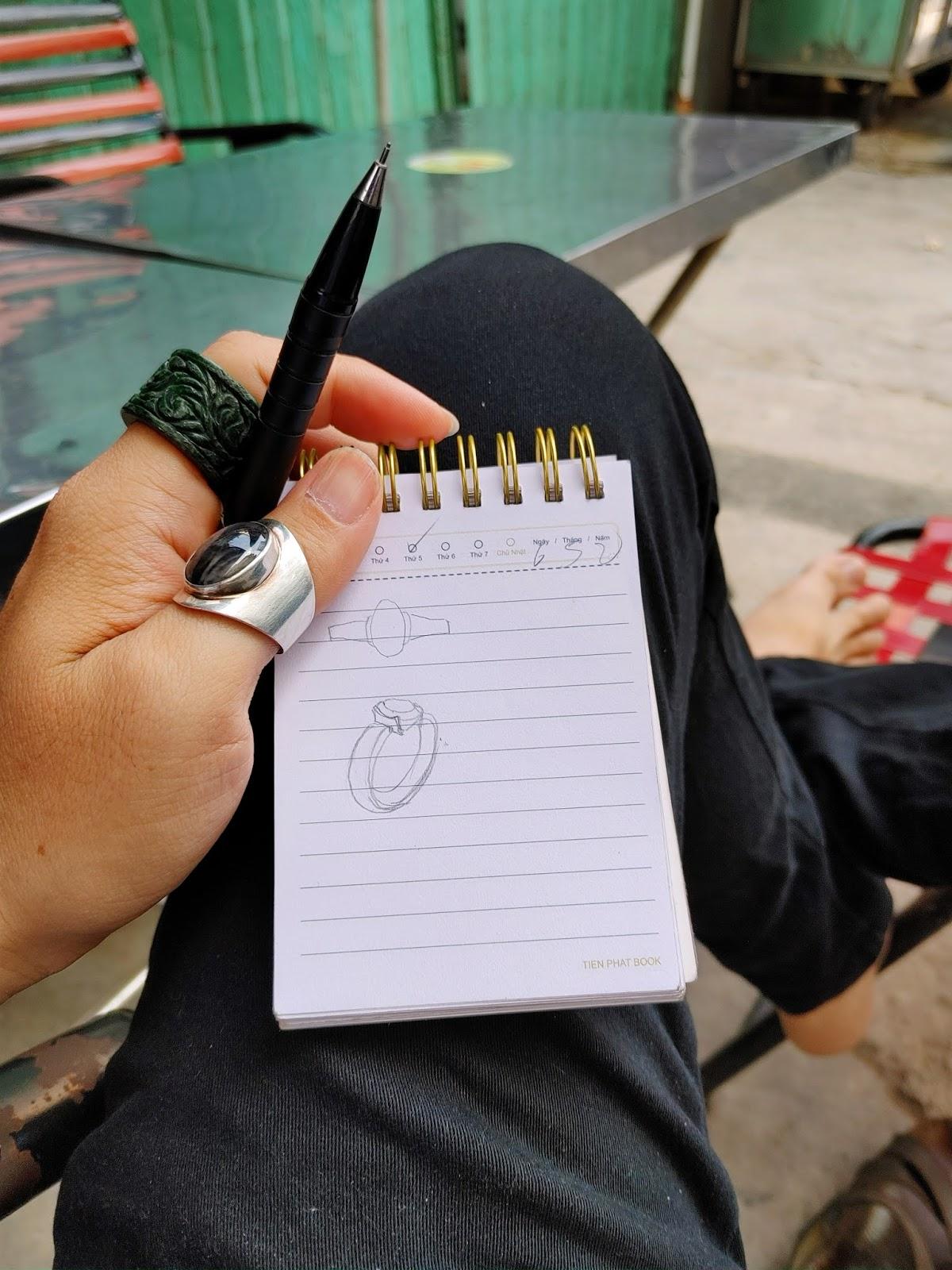 Vẽ phát thảo ý tưởng