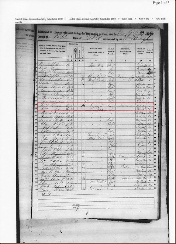 Wm Rowan mortality record