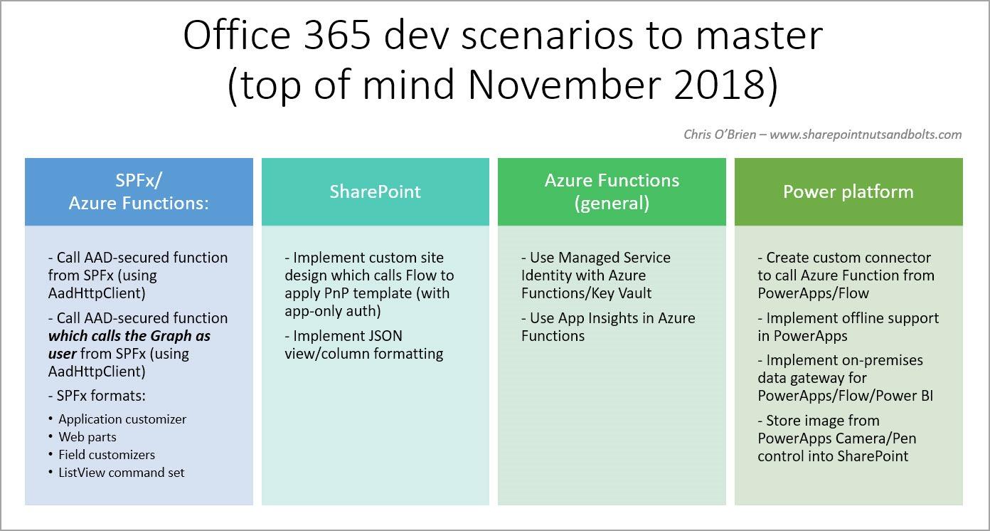 [365+dev+scenarios+-+Nov+2018%5B13%5D]