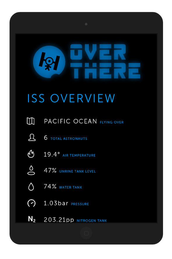 ISS overview data