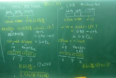 SIC/SE目的碼-使用相對程式計數器定址