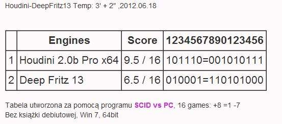 Match DeepFritz 13 - Houdini 2.0b pro Hudfr.18.96.2012