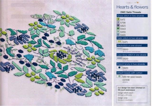 Бирюзовое Сердце/Turqoise Heart Pillow