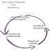 A RELEVÂNCIA DA EDUCAÇÃO AMBIENTAL ESCOLAR PARA UMA CONSTRUÇÃO DE UMA SOCIEDADE SUSTENTÁVEL