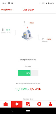 Energieverteilung in der myGridBox App