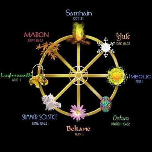 Wicca In History