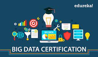 best Edureka certification for Big Data Hadoop