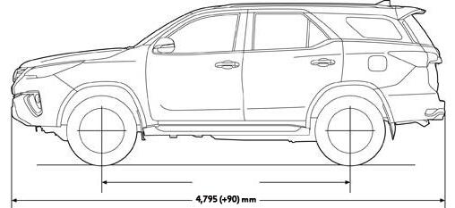 Inilah Perbedaan pada tiap varian Toyota Fortuner 2017
