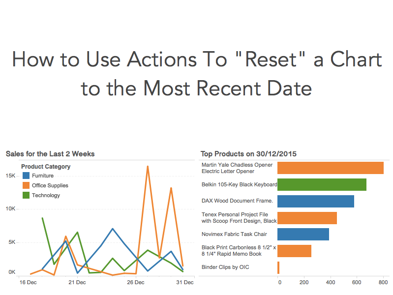 Tableau Tip Tuesday How To Use Actions To Reset A Chart To The