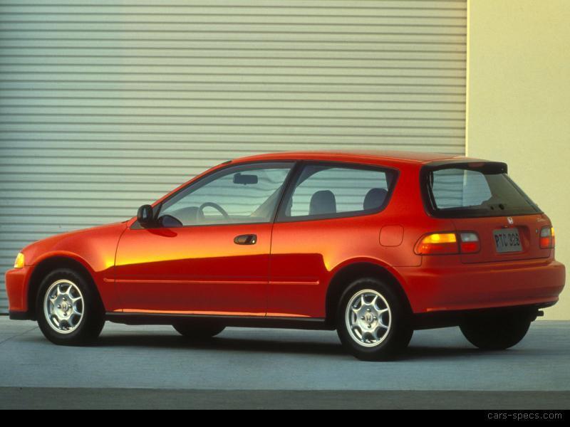 Comfortable 94 Civic Mpg Gallery - Classic Cars Ideas - boiq.info