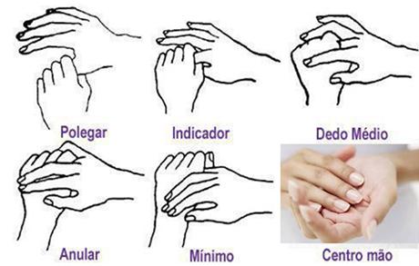massagem nos dedos