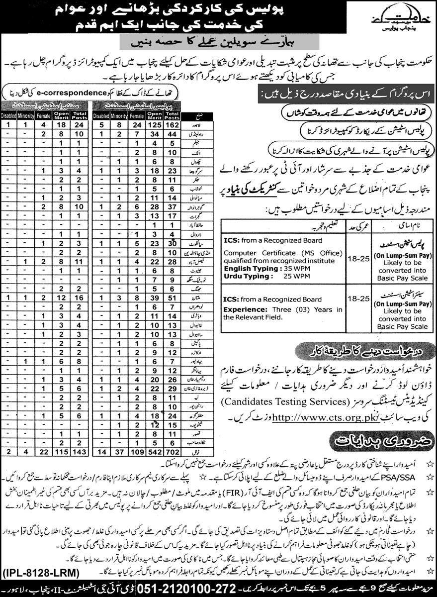 Punjab Police Civilian Jobs September 2020