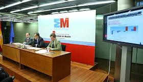 La economía madrileña creció a un ritmo del 2,9% en el primer trimestre de 2015
