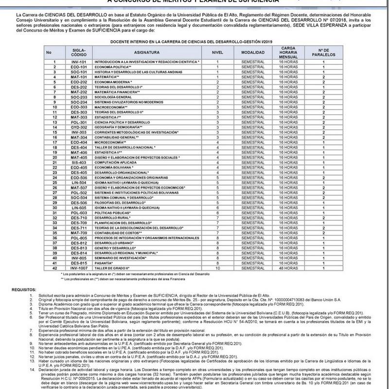 """Ciencias del Desarrollo UPEA I/2019: Convocatoria para ser """"Docentes Interinos"""" mediante Concurso de Méritos y Examen de Suficiencia"""
