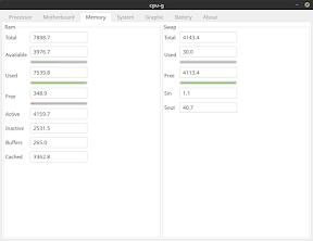 Monitorizar la memoria en Linux Mint y Ubuntu con CPU-G. Otro ejemplo de memoria RAM y Swap.