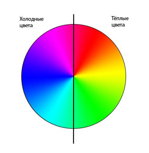 Теория цвета. Теплые и холодные цвета. Тон и полутон