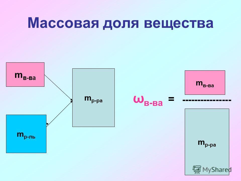 Решение задач по химии омега задачи которые стремится решить иван калита