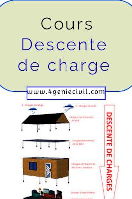 Descente des charges pdf