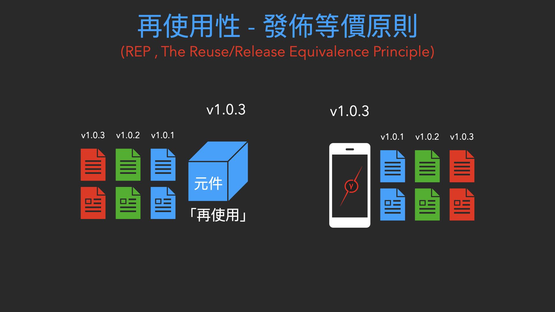 004-1.REP
