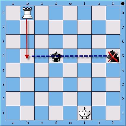 Học cờ vua | Đòn xiên quân | Skewer