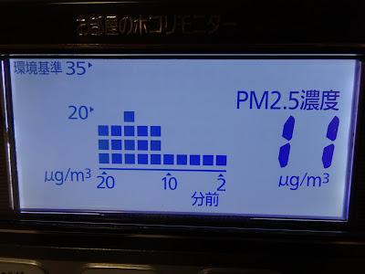 PMMS-AC100(アイリスオーヤマ)パワーに定評のあるPM2.5ウォッチャー