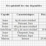 2015, dégustation comparative des chardonnay et chenin 2014. guimbelot.com - 2015-11-21%2BGuimbelot%2Bd%25C3%25A9gustation%2Bcomparatve%2Bdes%2BChardonais%2Bet%2Bdes%2BChenins%2B2014.-350.jpg