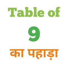 9 Ka Pahada ( 9 का पहाड़ा ) 9 ka pahada in hindi