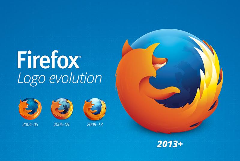 https://lh3.googleusercontent.com/-tlIm4e0cD6Y/Uc6votrYNlI/AAAAAAAAIZg/3HYujS6oo3o/s800/New_Firefox_logo.jpg