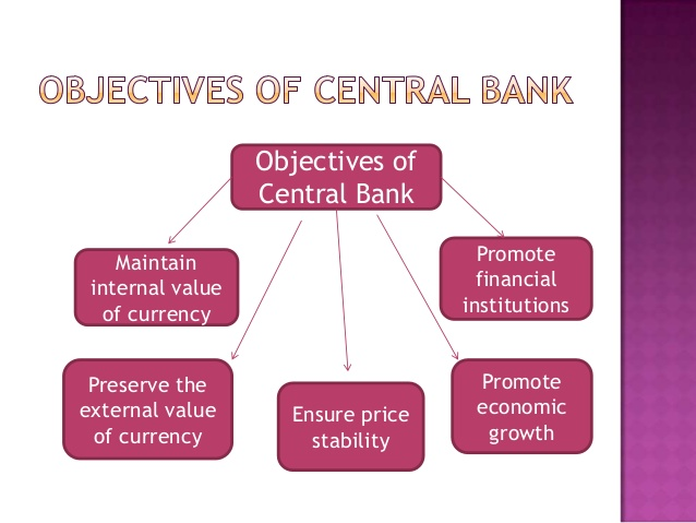 Objective of Central bank