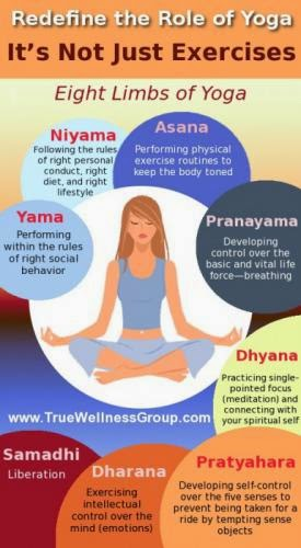 Ashtanga Yoga What Is It And Its Role In Our Wellness