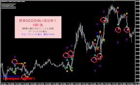 9勝1敗◆ターゲット2とストップの簡単OCO