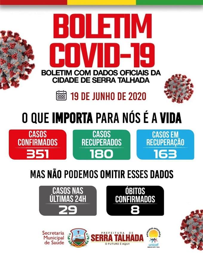 Serra Talhada tem mais 29 casos positivos de Covid-19 e 01 óbito nesta sexta-feira (19), totalizando 351 casos
