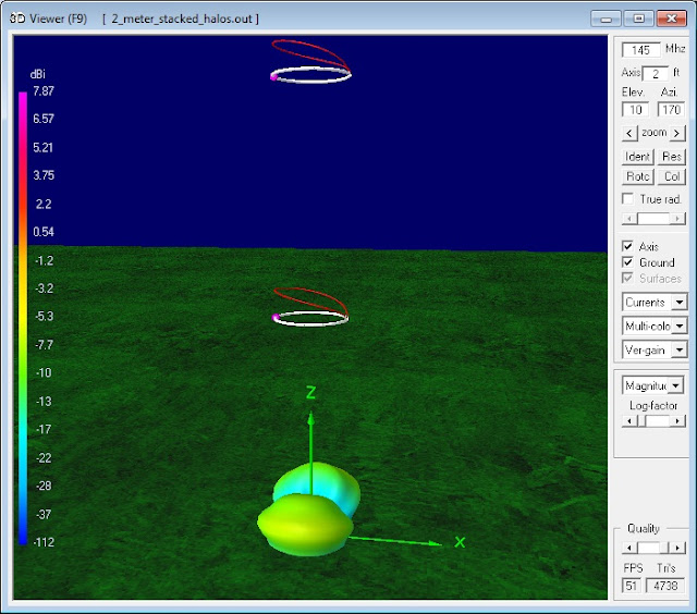 144 MHz 2 stacked Halo Antennas vertical                       polarization radiation pattern calculated by NEC                       Model.